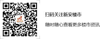 长三角一体化发展下皖南7城房地产发展潜力调研